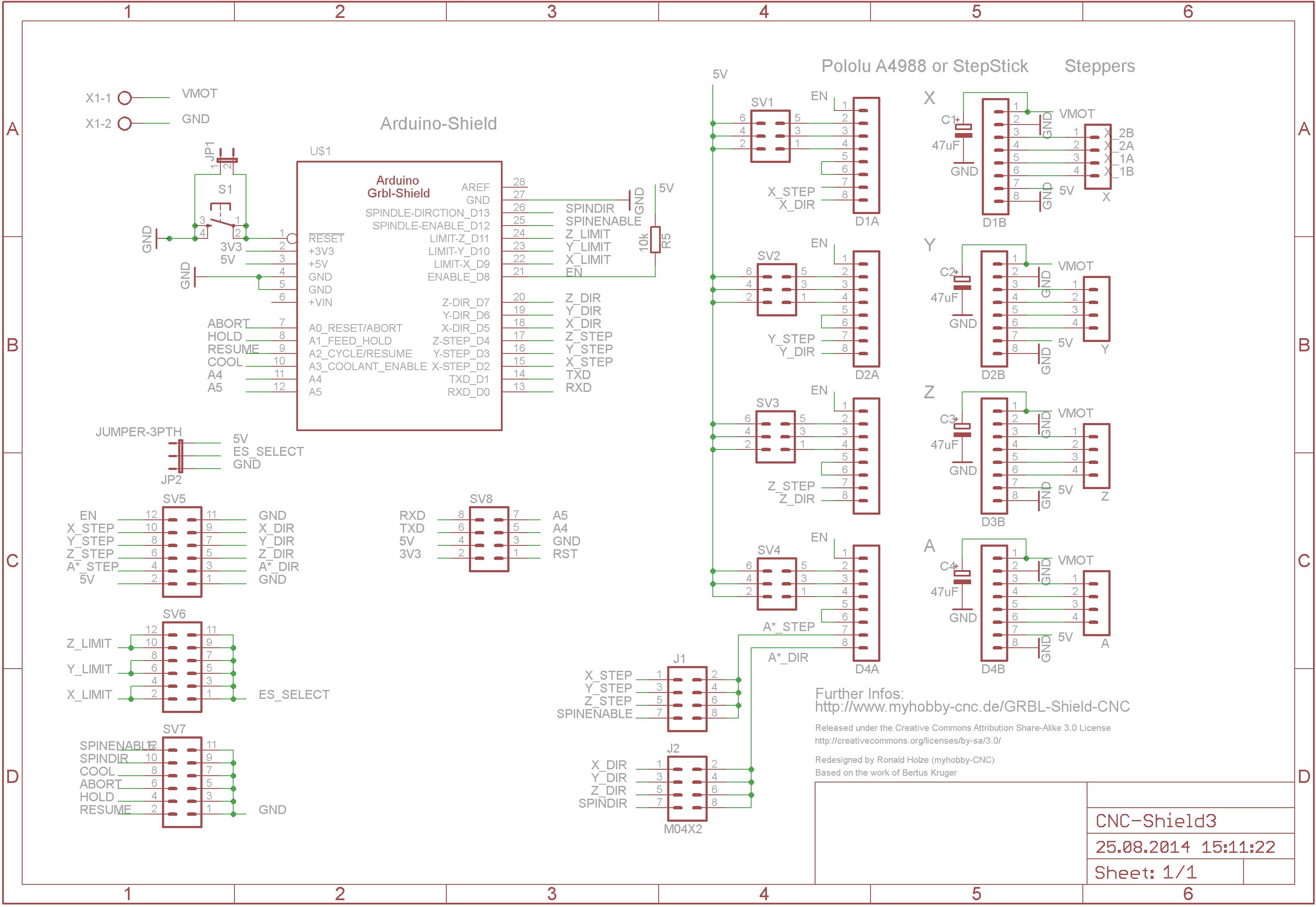 Arduino mit GRBL CNC-Shield - Roboternetz-Forum - Seite 2